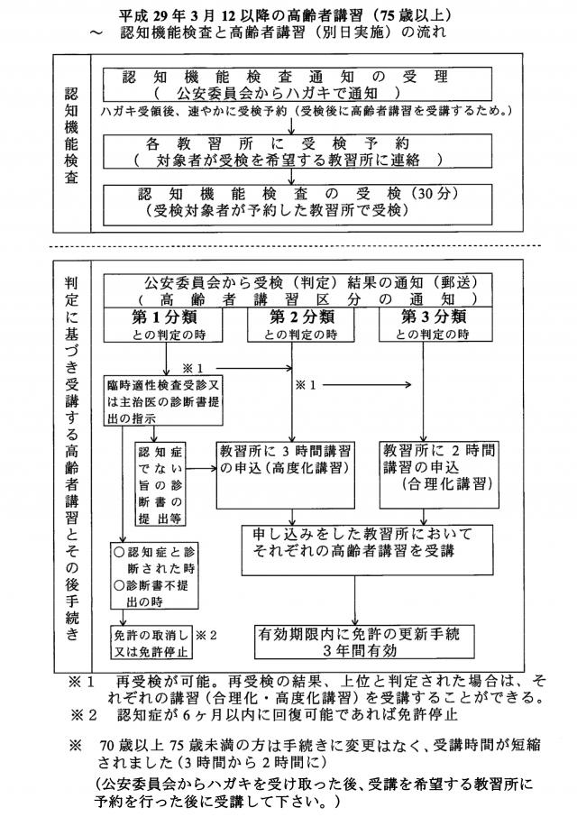 三重県津市にある一般社団法人 三重県指定自動車教習所協会   お知らせ